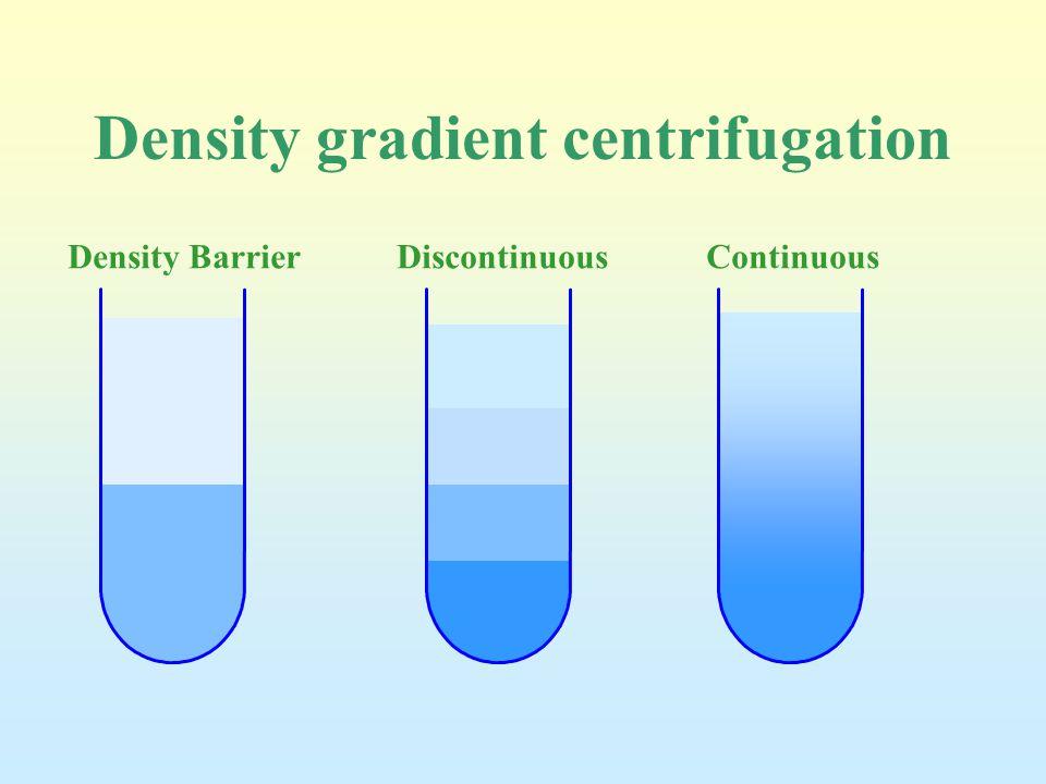 Density BarrierDiscontinuousContinuous Density gradient centrifugation