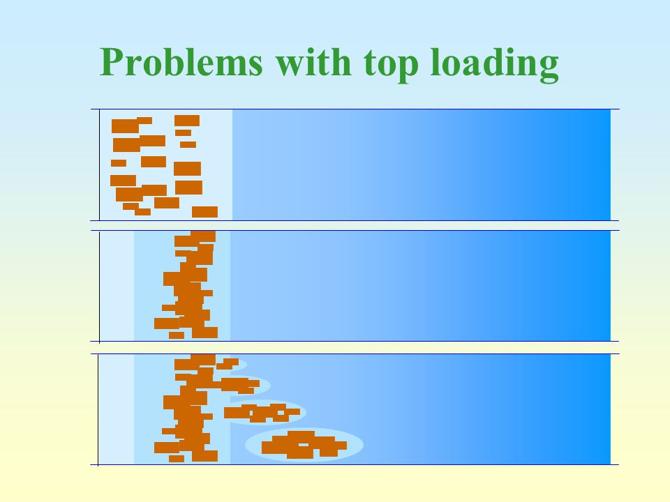 Problems with top loading