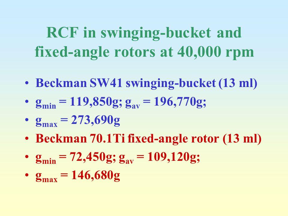 RCF in swinging-bucket and fixed-angle rotors at 40,000 rpm Beckman SW41 swinging-bucket (13 ml) g min = 119,850g; g av = 196,770g; g max = 273,690g B