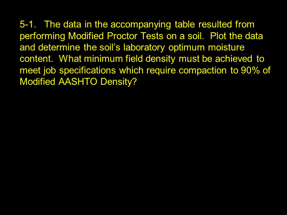 5-1.The data in the accompanying table resulted from performing Modified Proctor Tests on a soil.