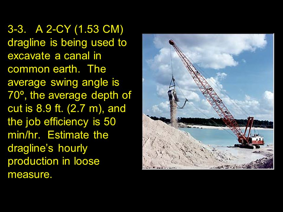 3-3. A 2-CY (1.53 CM) dragline is being used to excavate a canal in common earth. The average swing angle is 70º, the average depth of cut is 8.9 ft.