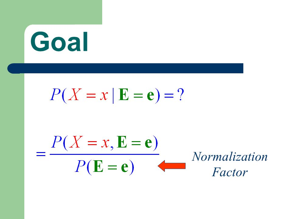 Goal Normalization Factor