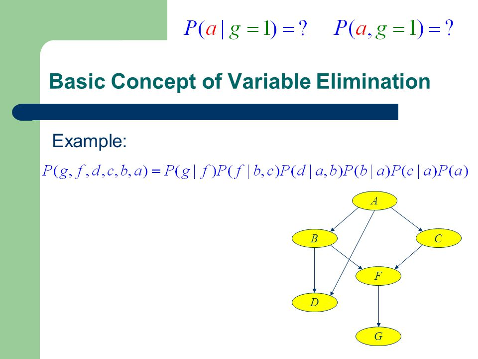 Basic Concept of Variable Elimination Example: A B D C F G