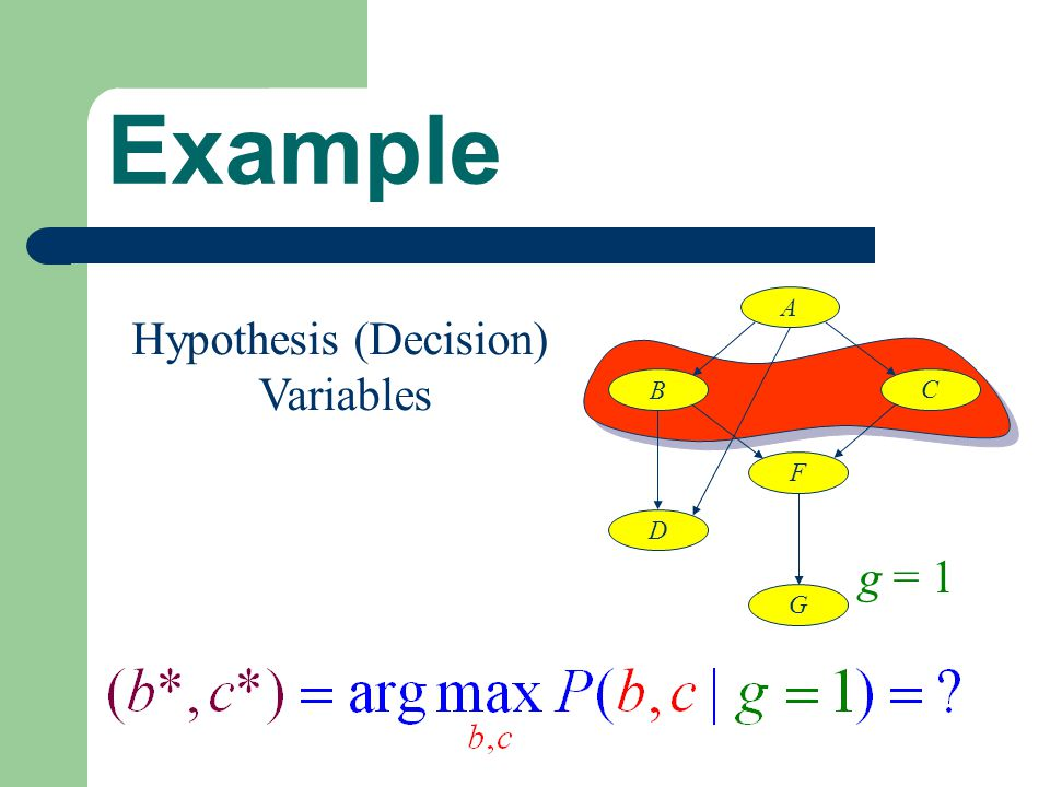 Example A B D C F G Hypothesis (Decision) Variables g = 1