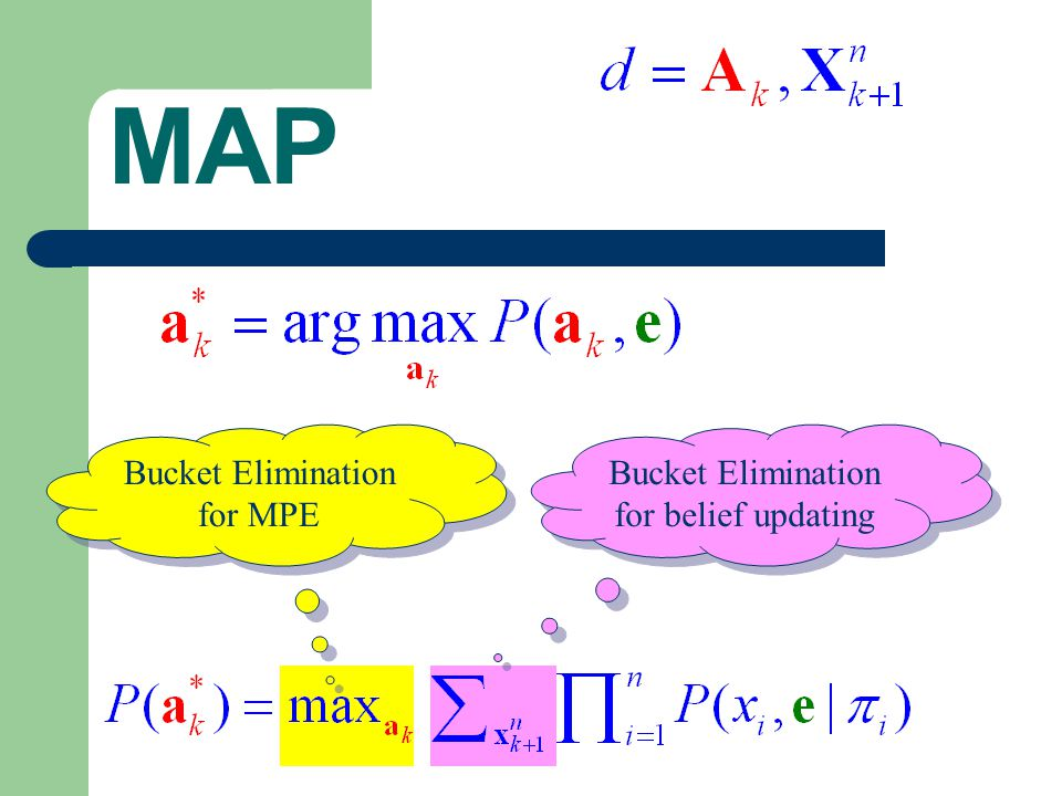 Bucket Elimination for belief updating Bucket Elimination for MPE