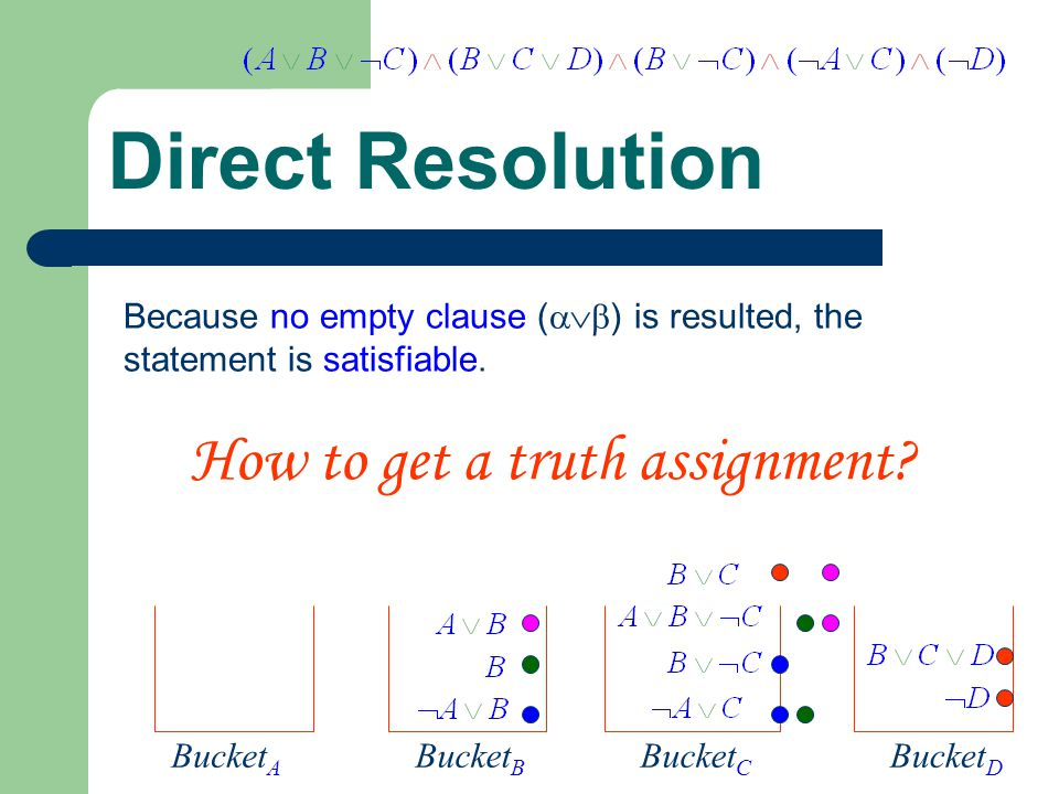 Direct Resolution Bucket A Bucket B Bucket C Bucket D Because no empty clause (  ) is resulted, the statement is satisfiable. How to get a truth as