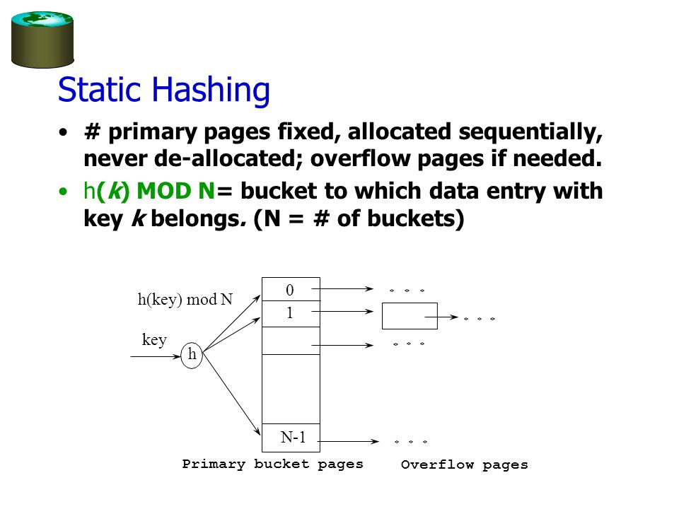 Static Hashing # primary pages fixed, allocated sequentially, never de-allocated; overflow pages if needed. h(k) MOD N= bucket to which data entry wit