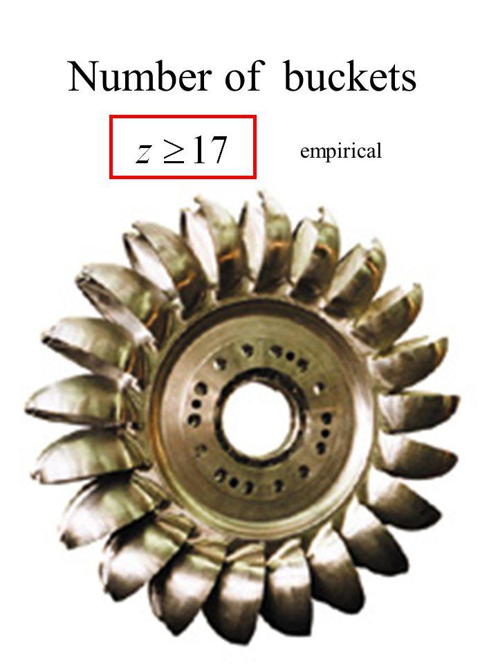 Number of buckets empirical