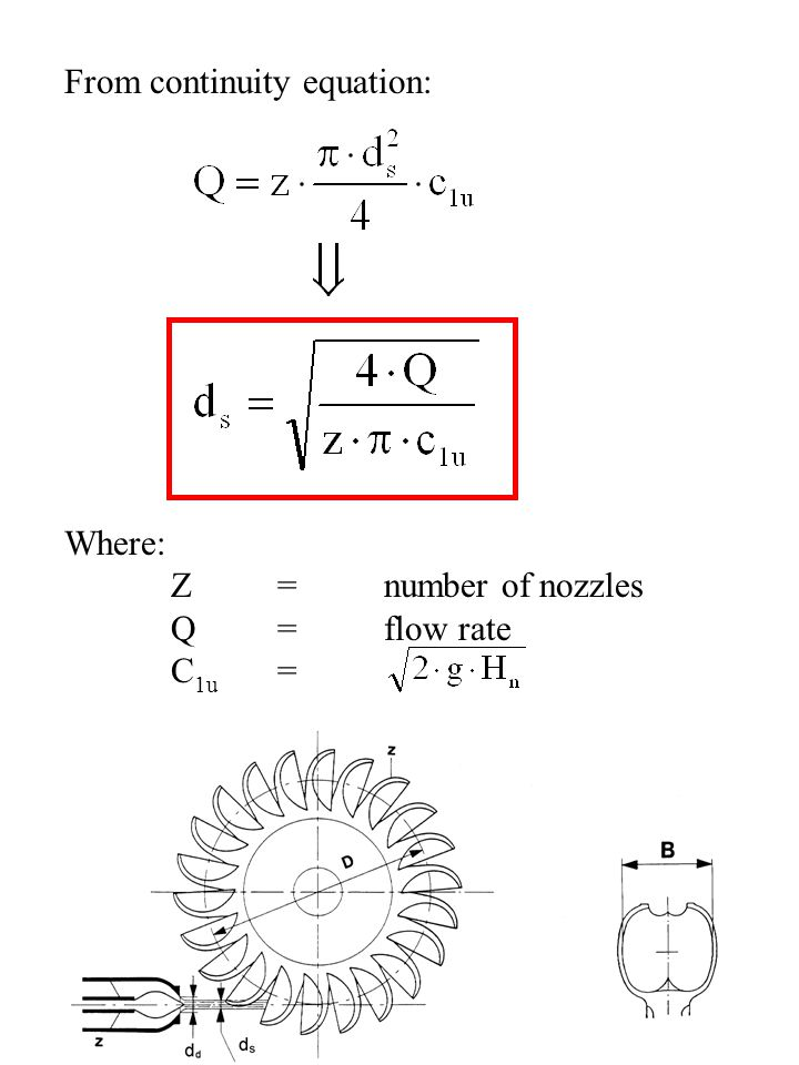 From continuity equation: Where: Z=number of nozzles Q =flow rate C 1u =