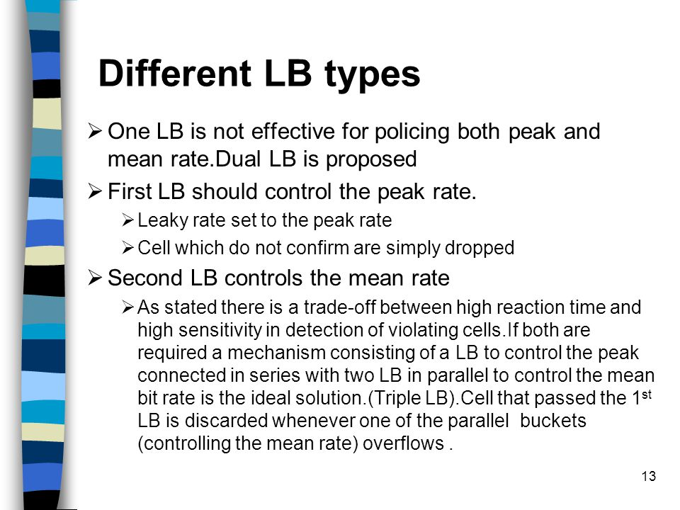 13 Different LB types  One LB is not effective for policing both peak and mean rate.Dual LB is proposed  First LB should control the peak rate.