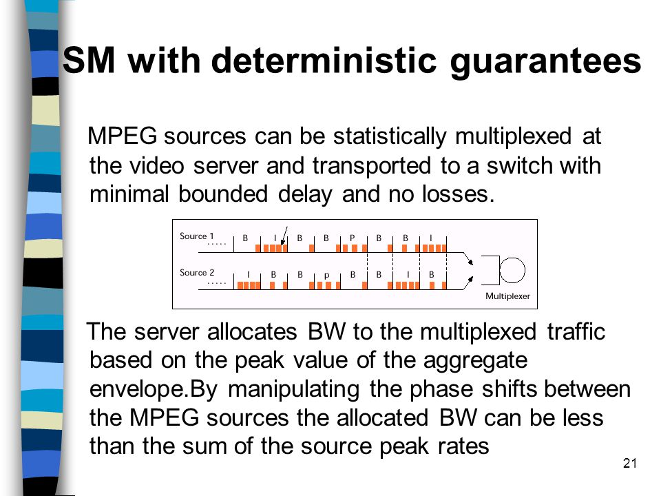 21 SM with deterministic guarantees MPEG sources can be statistically multiplexed at the video server and transported to a switch with minimal bounded