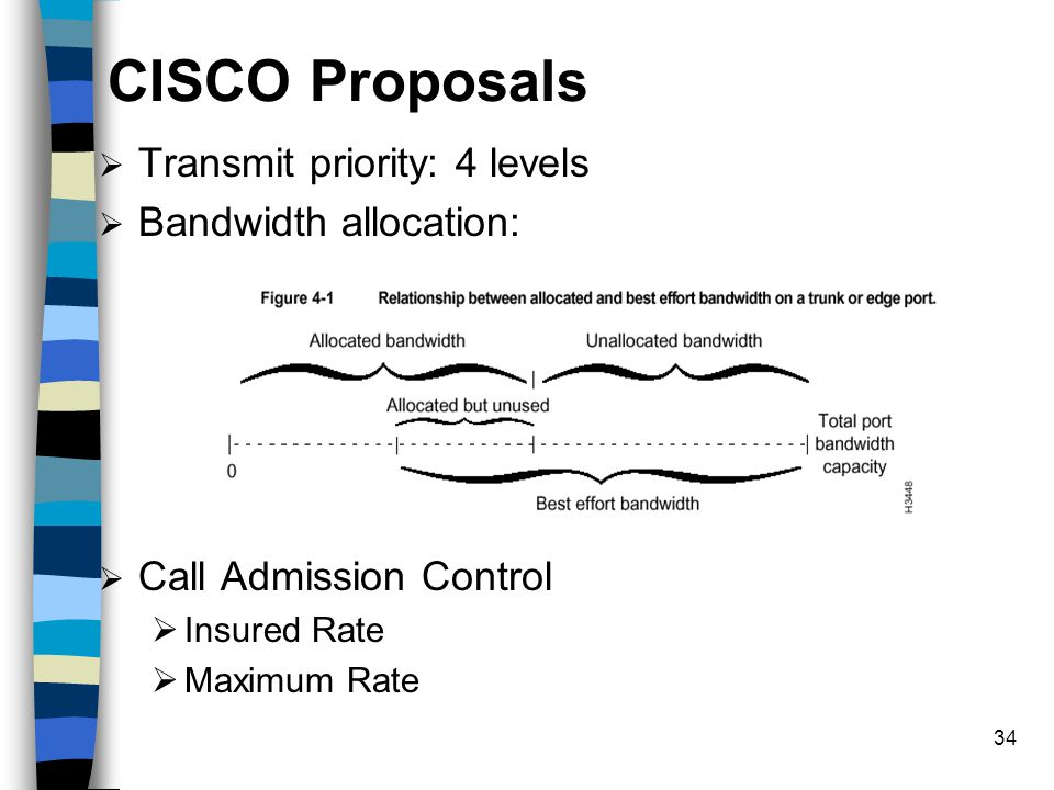 34 CISCO Proposals  Transmit priority: 4 levels  Bandwidth allocation:  Call Admission Control  Insured Rate  Maximum Rate