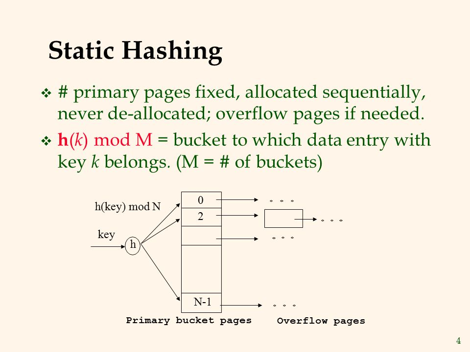 5 Static Hashing (Contd.) v Buckets contain data entries.