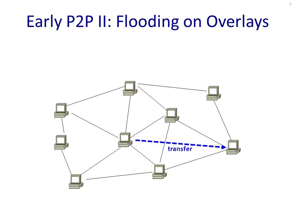 Early P2P II: Flooding on Overlays transfer 7