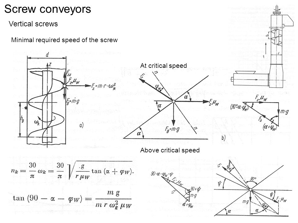 Screw conveyors Vertical screws Minimal required speed of the screw At critical speed Above critical speed