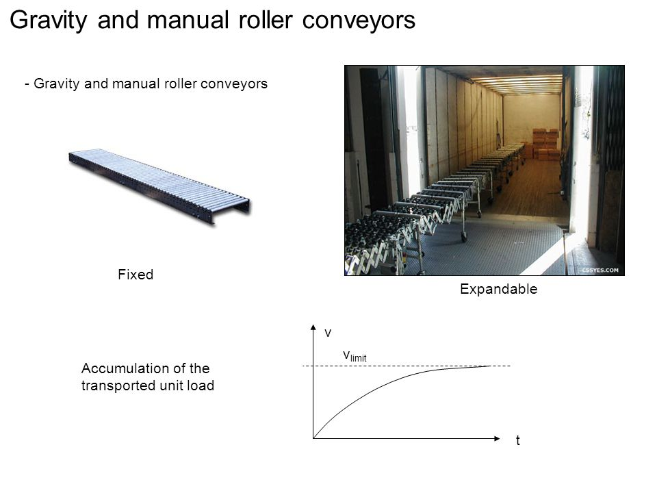 Gravity and manual roller conveyors - Gravity and manual roller conveyors Fixed Expandable Accumulation of the transported unit load t v v limit