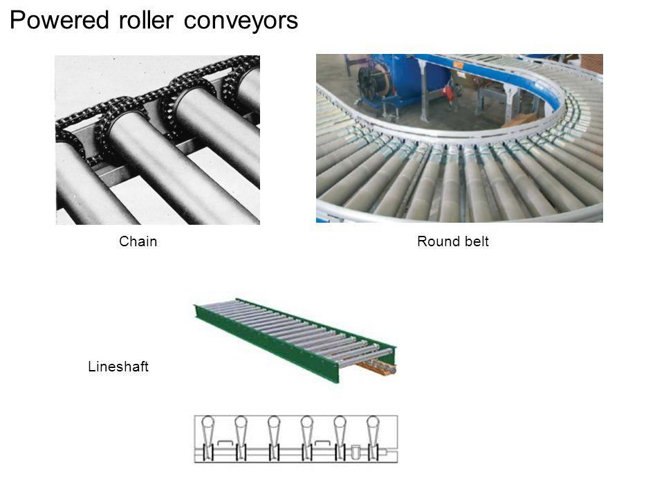 Powered roller conveyors Lineshaft ChainRound belt