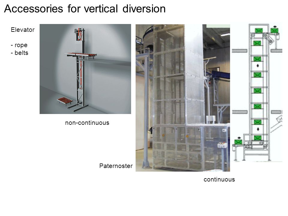 Accessories for vertical diversion Elevator - rope - belts Paternoster non-continuous continuous