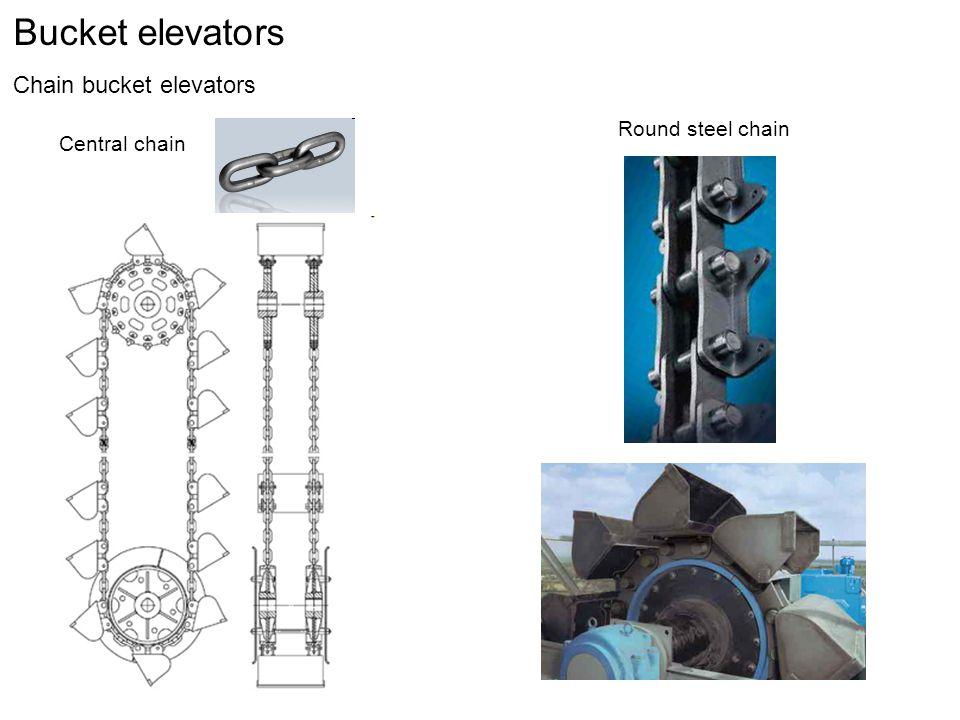 Bucket elevators Chain bucket elevators Round steel chain Central chain