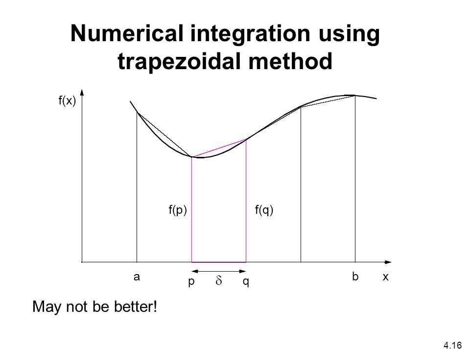 4.16 Numerical integration using trapezoidal method May not be better!