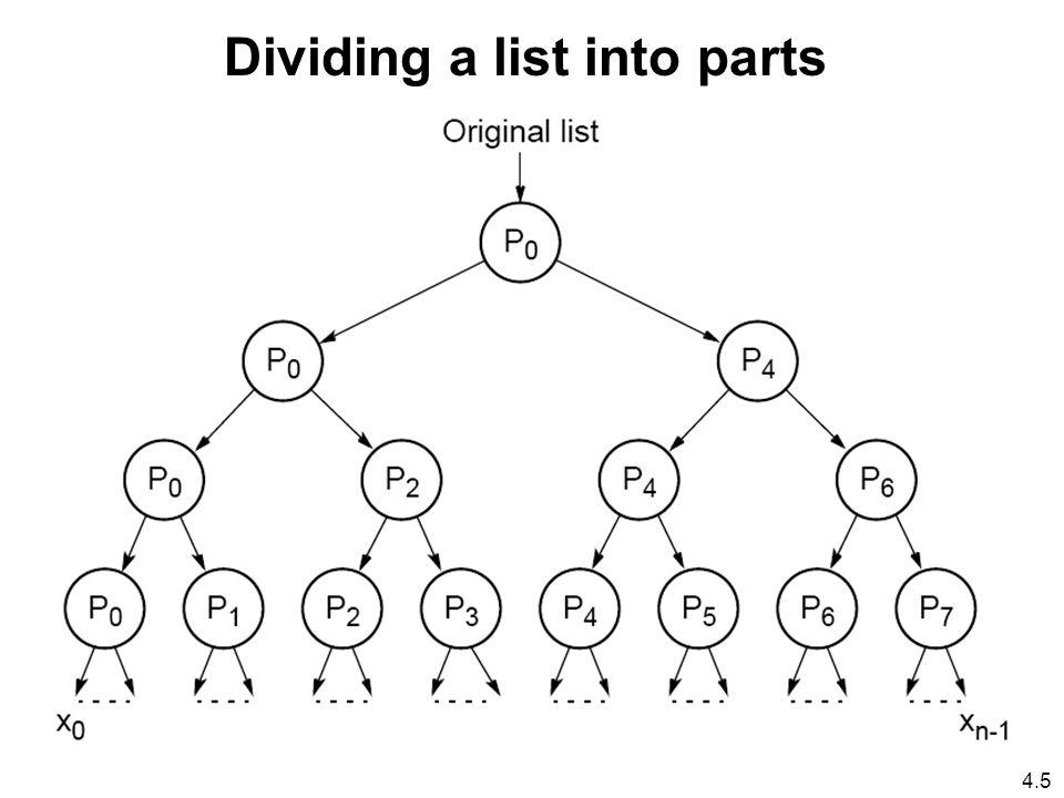 4.5 Dividing a list into parts