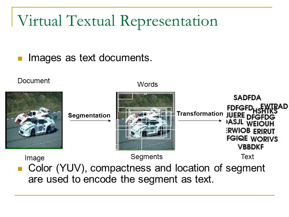 Images as text documents.