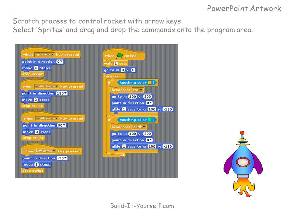 Scratch process to control rocket with arrow keys. Select 'Sprites' and drag and drop the commands onto the program area. PowerPoint Artwork Build-It-