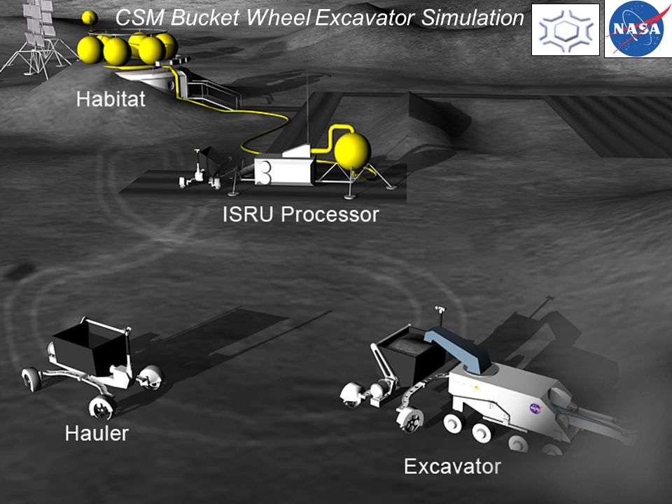 CSM Bucket Wheel Excavator Simulation