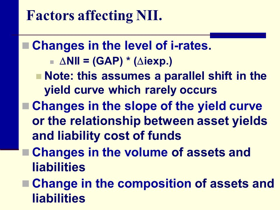 Factors affecting NII.Changes in the level of i-rates.