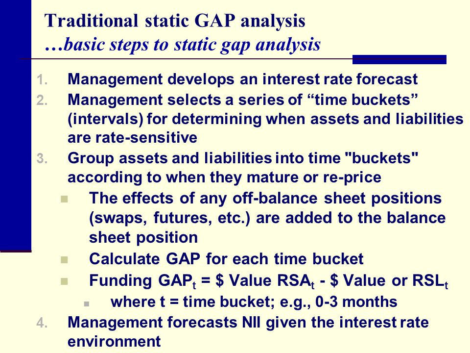 Traditional static GAP analysis …basic steps to static gap analysis 1.