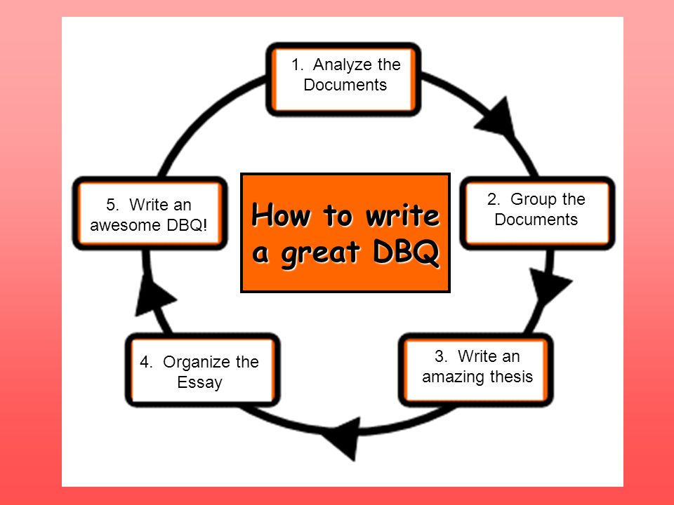 1.Analyzing the Documents Source: Where from. – –Is that significant.