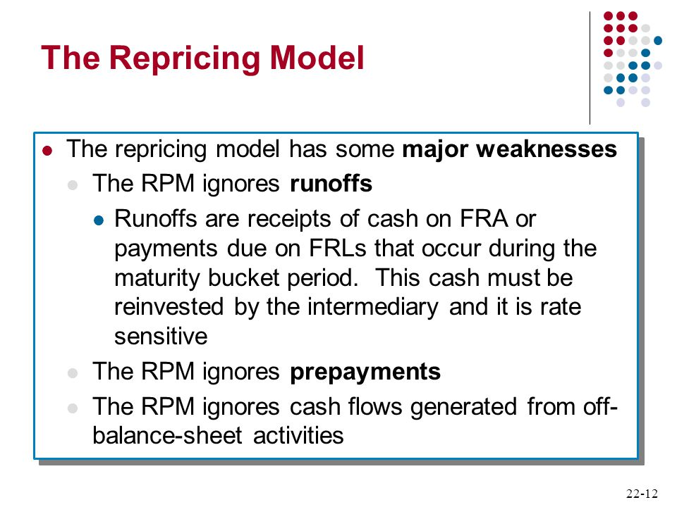 22-12 The Repricing Model The repricing model has some major weaknesses The RPM ignores runoffs Runoffs are receipts of cash on FRA or payments due on