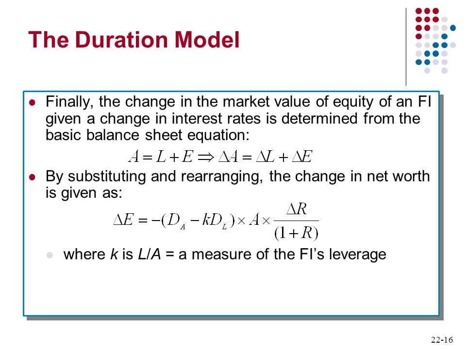 22-16 The Duration Model Finally, the change in the market value of equity of an FI given a change in interest rates is determined from the basic bala