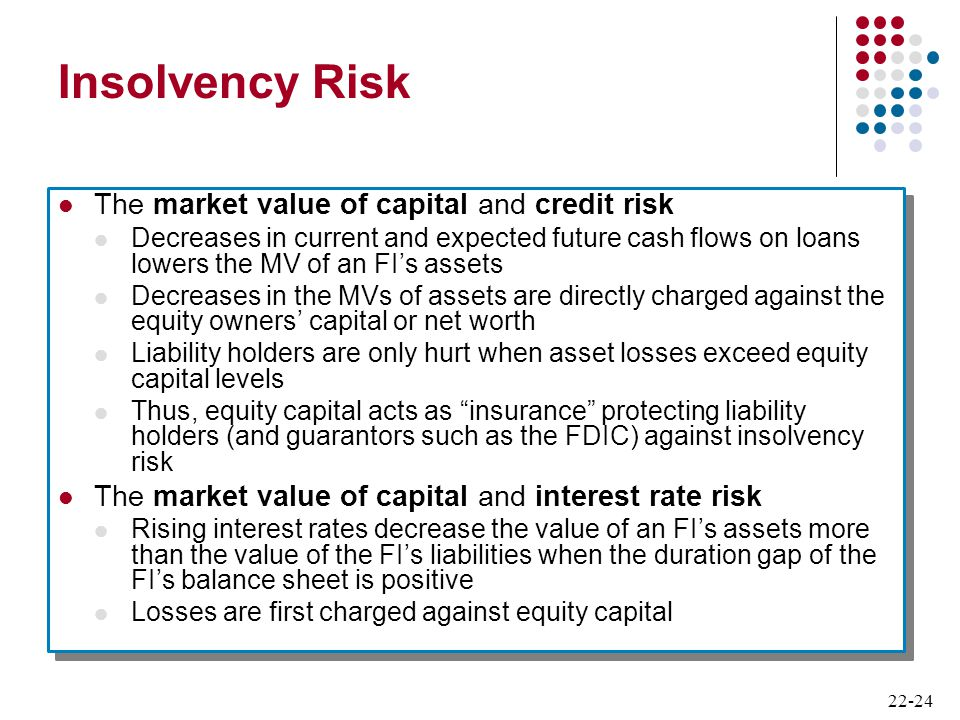22-24 Insolvency Risk The market value of capital and credit risk Decreases in current and expected future cash flows on loans lowers the MV of an FI'