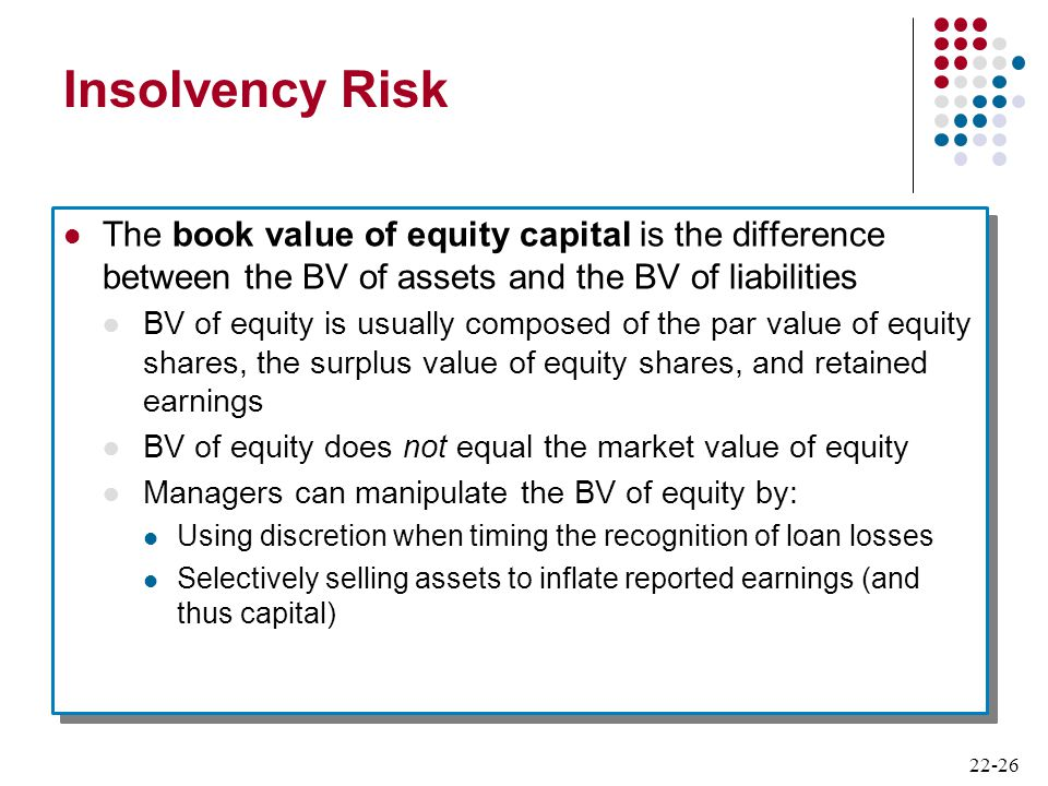 22-26 Insolvency Risk The book value of equity capital is the difference between the BV of assets and the BV of liabilities BV of equity is usually co