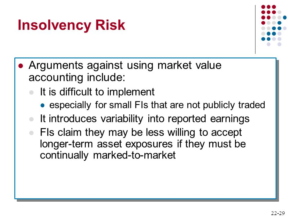22-29 Insolvency Risk Arguments against using market value accounting include: It is difficult to implement especially for small FIs that are not publ