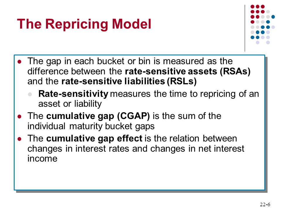 22-6 The Repricing Model The gap in each bucket or bin is measured as the difference between the rate-sensitive assets (RSAs) and the rate-sensitive l