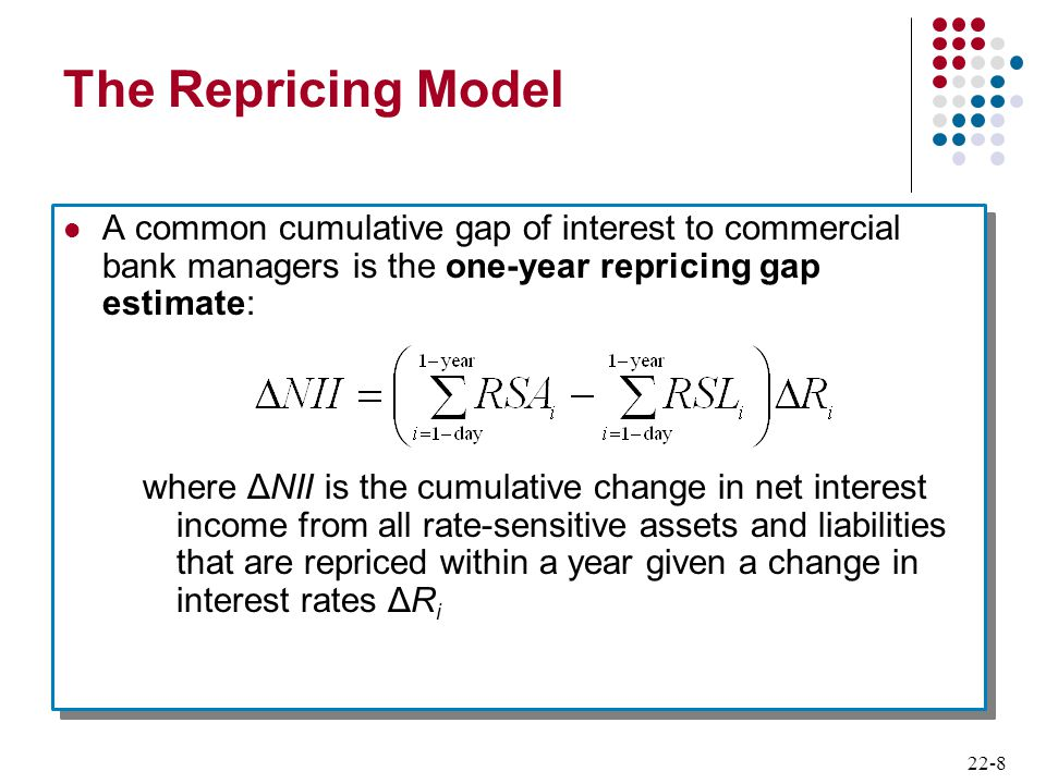 22-8 The Repricing Model A common cumulative gap of interest to commercial bank managers is the one-year repricing gap estimate: where ΔNII is the cum