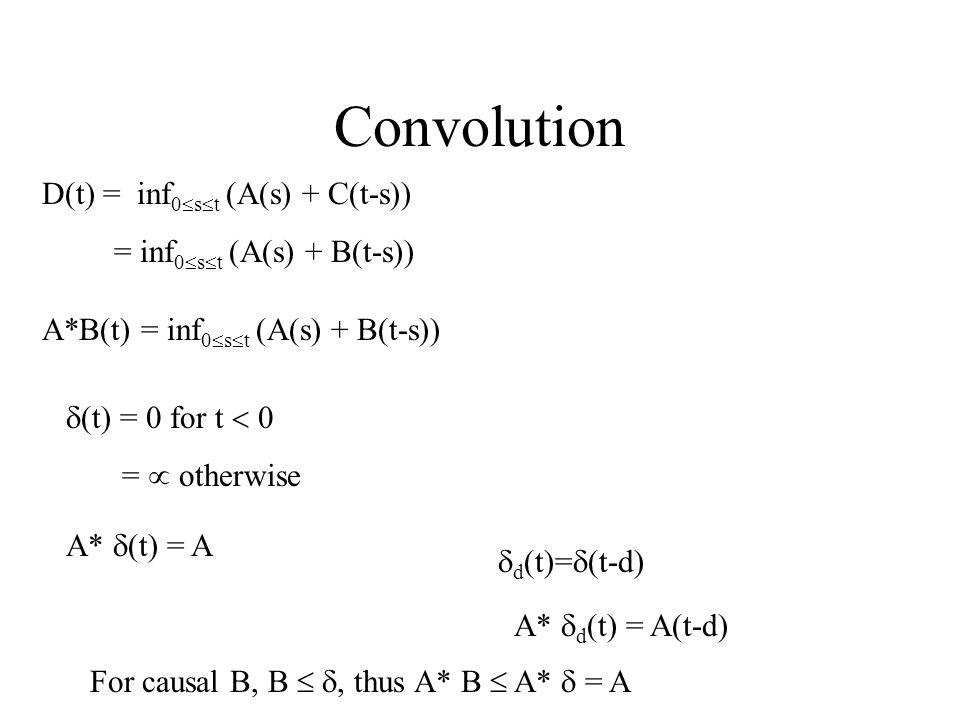 Convolution D(t) = inf 0  s  t (A(s) + C(t-s)) = inf 0  s  t (A(s) + B(t-s)) A*B(t) = inf 0  s  t (A(s) + B(t-s))  (t) = 0 for t  0 =  otherw