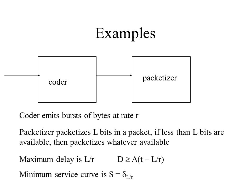 Examples coder packetizer Coder emits bursts of bytes at rate r Packetizer packetizes L bits in a packet, if less than L bits are available, then packetizes whatever available Maximum delay is L/r D  A(t – L/r) Minimum service curve is S =  L/r