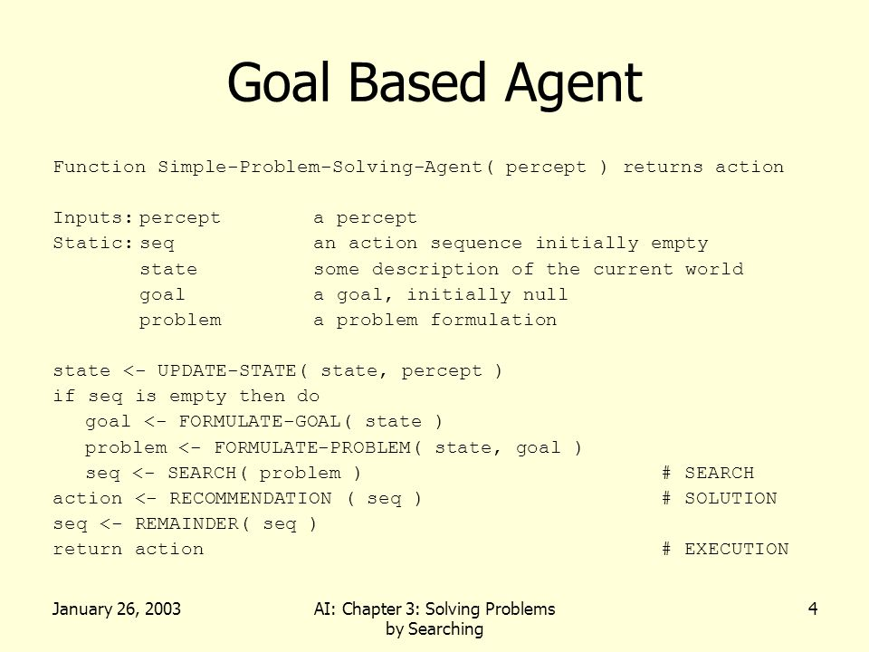 January 26, 2003AI: Chapter 3: Solving Problems by Searching 4 Goal Based Agent Function Simple-Problem-Solving-Agent( percept ) returns action Inputs:percepta percept Static:seqan action sequence initially empty statesome description of the current world goala goal, initially null problema problem formulation state <- UPDATE-STATE( state, percept ) if seq is empty then do goal <- FORMULATE-GOAL( state ) problem <- FORMULATE-PROBLEM( state, goal ) seq <- SEARCH( problem )# SEARCH action <- RECOMMENDATION ( seq )# SOLUTION seq <- REMAINDER( seq ) return action# EXECUTION