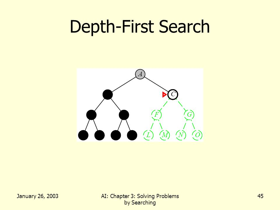 January 26, 2003AI: Chapter 3: Solving Problems by Searching 45 Depth-First Search