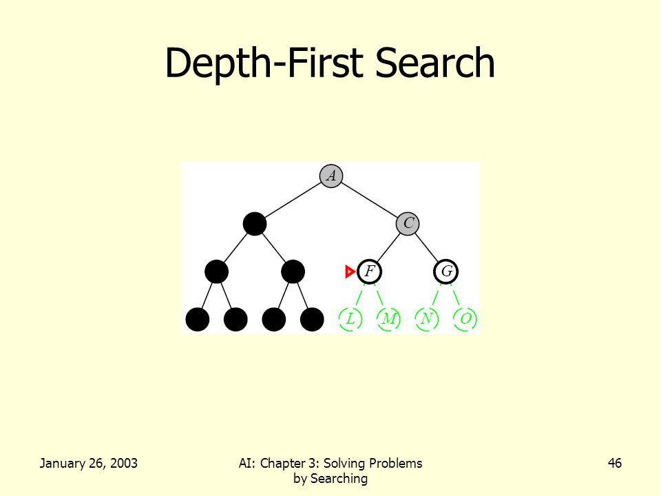 January 26, 2003AI: Chapter 3: Solving Problems by Searching 46 Depth-First Search