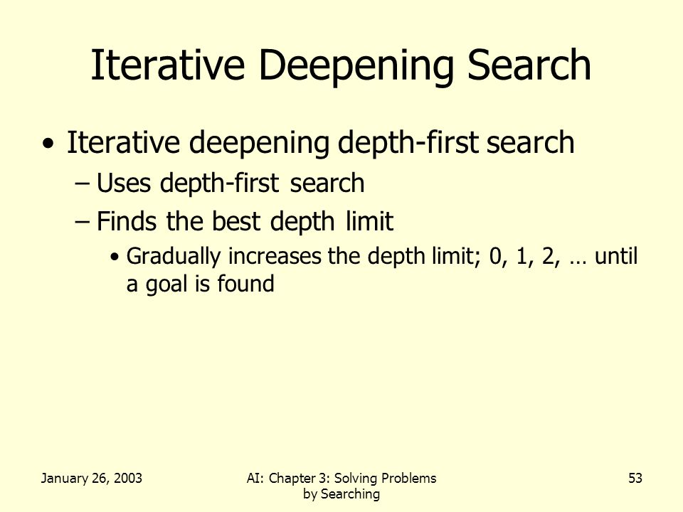 January 26, 2003AI: Chapter 3: Solving Problems by Searching 53 Iterative Deepening Search Iterative deepening depth-first search –Uses depth-first search –Finds the best depth limit Gradually increases the depth limit; 0, 1, 2, … until a goal is found
