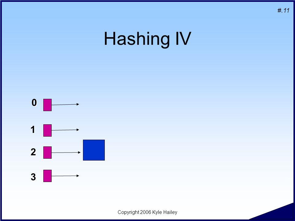 #.11 Copyright 2006 Kyle Hailey Hashing IV 1 2 0 3