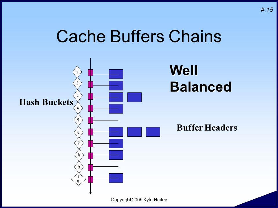 #.15 Copyright 2006 Kyle Hailey Cache Buffers Chains Hash Buckets Buffer Headers Well Balanced 1 2 3 4 5 6 7 8 9 10101010