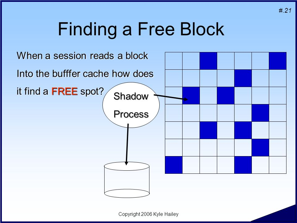 #.21 Copyright 2006 Kyle Hailey Finding a Free Block ShadowProcess When a session reads a block Into the bufffer cache how does it find a FREE spot?