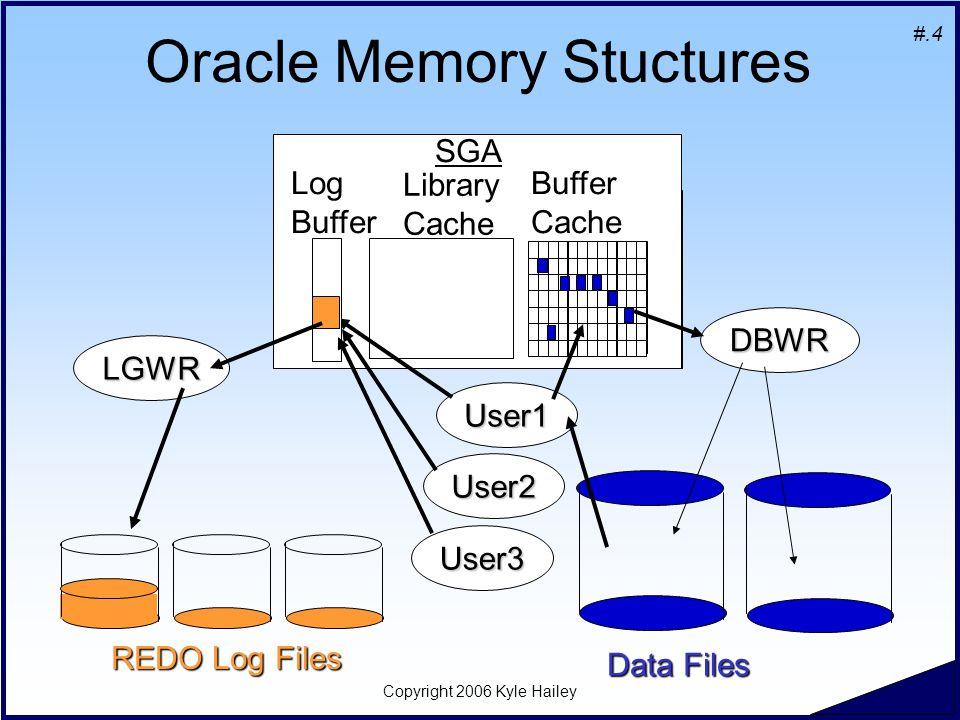 #.4 Copyright 2006 Kyle Hailey REDO Log Files Data Files DBWR LGWR User2 User1 User3 Log Buffer Buffer Cache Log Buffer Buffer Cache SGA Library Cache Oracle Memory Stuctures