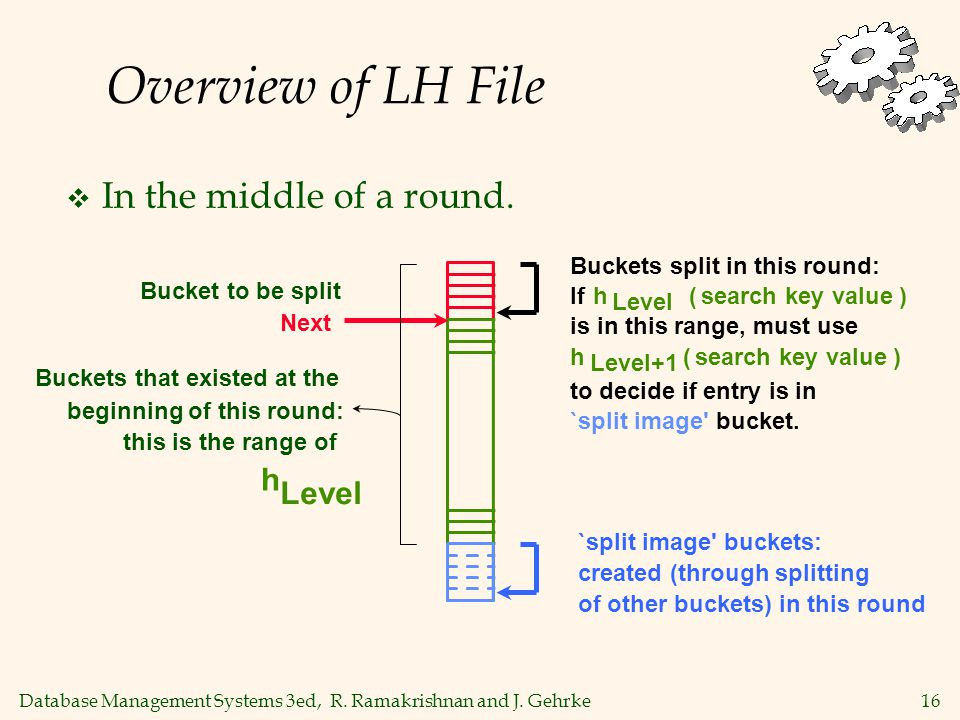 Database Management Systems 3ed, R. Ramakrishnan and J. Gehrke16 Overview of LH File  In the middle of a round. Level h Buckets that existed at the b