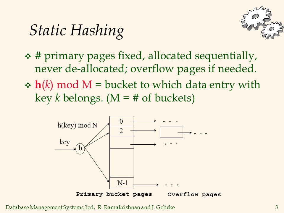 Database Management Systems 3ed, R. Ramakrishnan and J. Gehrke3 Static Hashing  # primary pages fixed, allocated sequentially, never de-allocated; ov